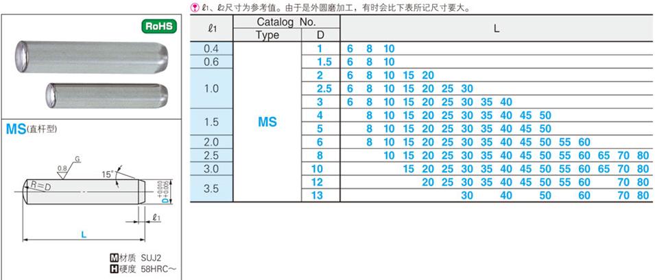 直杆型定位销-型号MS